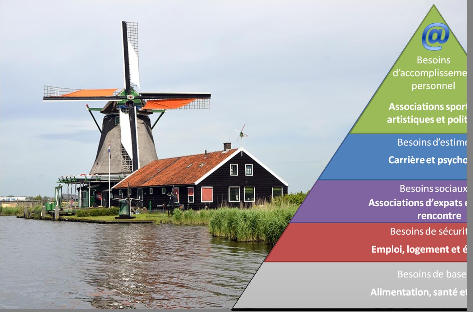 Sites internet sur les Pays-Bas