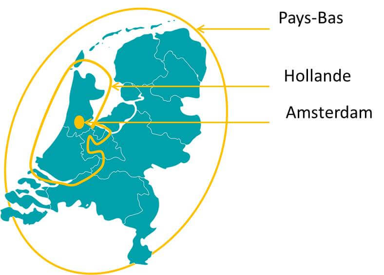 difference-pays-bas-hollande-amsterdam