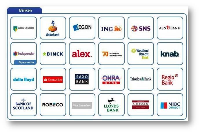 Trouver votre banque aux Pays-Bas