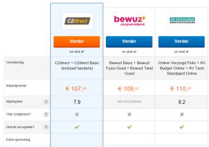 Hoyhoy.nl, comparateur d'organismes d'assurance maladie aux Pays-Bas